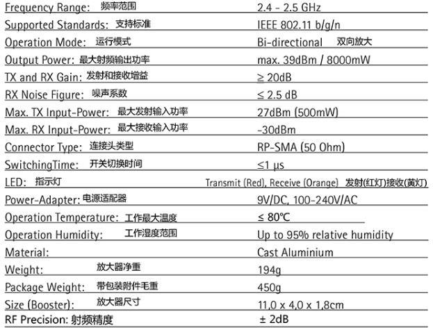 8W Wireless Wifi Signal Booster Amplifiers